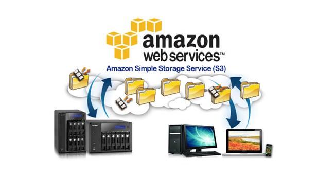 Amazon е един от най-големите доставчици в света на облачни услуги